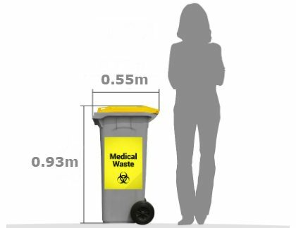 bin size definition