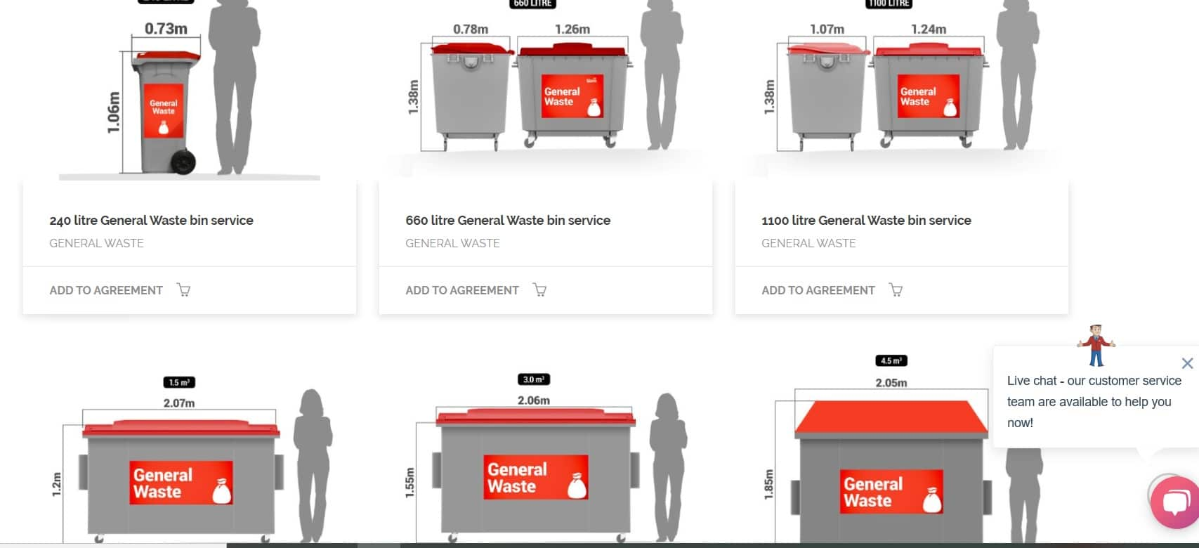 general waste bin sizes